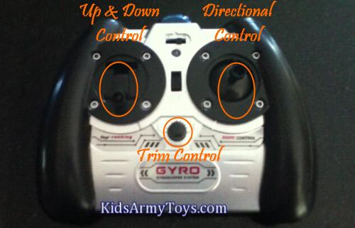 Syma S107G Controls